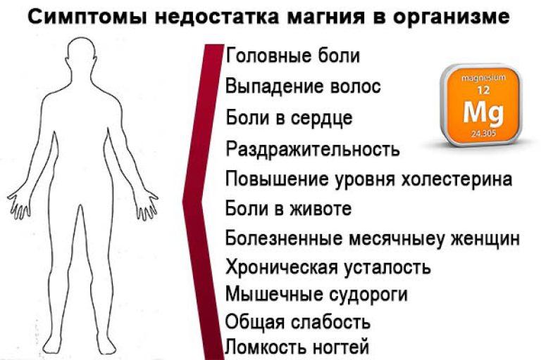 magnelis b6 hipertenzija